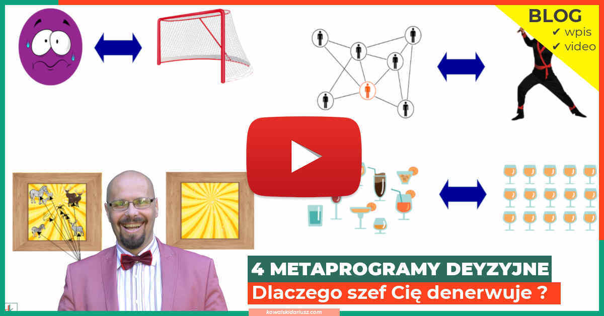 4 metaprogramy NLP