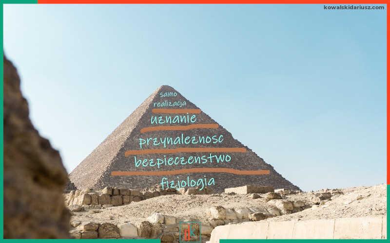 Piramida Maslowa - schemat ogólny